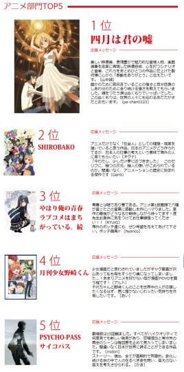 日本最强动漫公布《一拳超人》获漫画组冠军