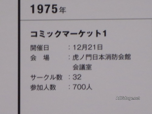 绅士的黎明,日本 H ACG 作品通史之 R18 漫画的起源与进化路线