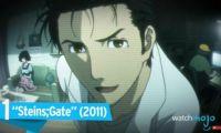 欧美媒体评选出十大最佳游戏改编的日本动画