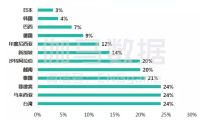 日本游戏市场特别  国内企业寻求突破
