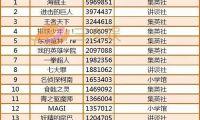 日本公信榜Oricon发布2017年各类动漫作品销量上半年排行