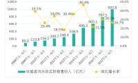 中国游戏产业整体发展规模壮大增速放缓质量提高
