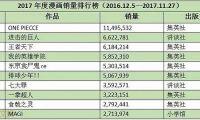日本动画漫画轻小说年度销量榜公布