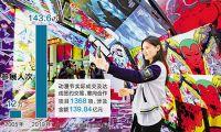 15年光阴 动漫节给杭州带来了什么?