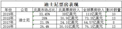 中国动漫产业在逐渐探索中得到了很大的发展
